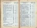 Dokument 06559 - Taschenkalender für Schweizer Alpenclubisten 1906
