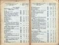 Dokument 06560 - Taschenkalender für Schweizer Alpenclubisten 1906