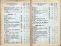 Dokument 06561 - Taschenkalender für Schweizer Alpenclubisten 1906