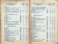 Dokument 06562 - Taschenkalender für Schweizer Alpenclubisten 1906