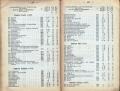 Dokument 06563 - Taschenkalender für Schweizer Alpenclubisten 1906