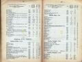 Dokument 06564 - Taschenkalender für Schweizer Alpenclubisten 1906