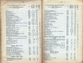 Dokument 06565 - Taschenkalender für Schweizer Alpenclubisten 1906
