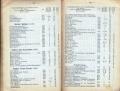 Dokument 06566 - Taschenkalender für Schweizer Alpenclubisten 1906