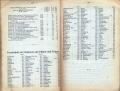 Dokument 06567 - Taschenkalender für Schweizer Alpenclubisten 1906