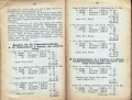 Dokument 06574 - Taschenkalender für Schweizer Alpenclubisten 1906