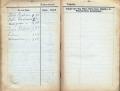 Dokument 06577 - Taschenkalender für Schweizer Alpenclubisten 1906