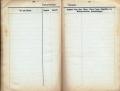 Dokument 06578 - Taschenkalender für Schweizer Alpenclubisten 1906
