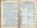 Dokument 06581 - Taschenkalender für Schweizer Alpenclubisten 1906