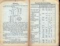 Dokument 06582 - Taschenkalender für Schweizer Alpenclubisten 1906