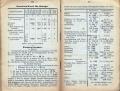 Dokument 06583 - Taschenkalender für Schweizer Alpenclubisten 1906