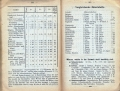 Dokument 06585 - Taschenkalender für Schweizer Alpenclubisten 1906