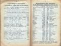 Dokument 06586 - Taschenkalender für Schweizer Alpenclubisten 1906