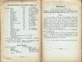 Dokument 06596 - Taschenkalender für Schweizer Alpenclubisten 1906