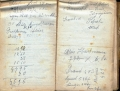 Dokument 06604 - Taschenkalender für Schweizer Alpenclubisten 1906
