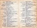 Dokument 06619 - Taschenkalender für Schweizer Alpenclubisten 1906